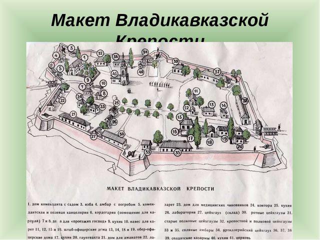 Макет Владикавказской Крепости
