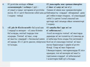 4. Көрсетілім кезінде«Ойын элементтерін қолдану»әдісі –оқушыға таныс заттарме