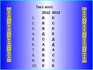 Тест кілті 20122013 1.ВЕ 2.ВС 3.ВЕ 4.ДЕ 5.СД 6.АД 7.ВА 8.ВС