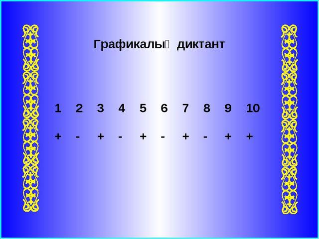 Графикалық диктант 12345678910 +-+-+-+-++