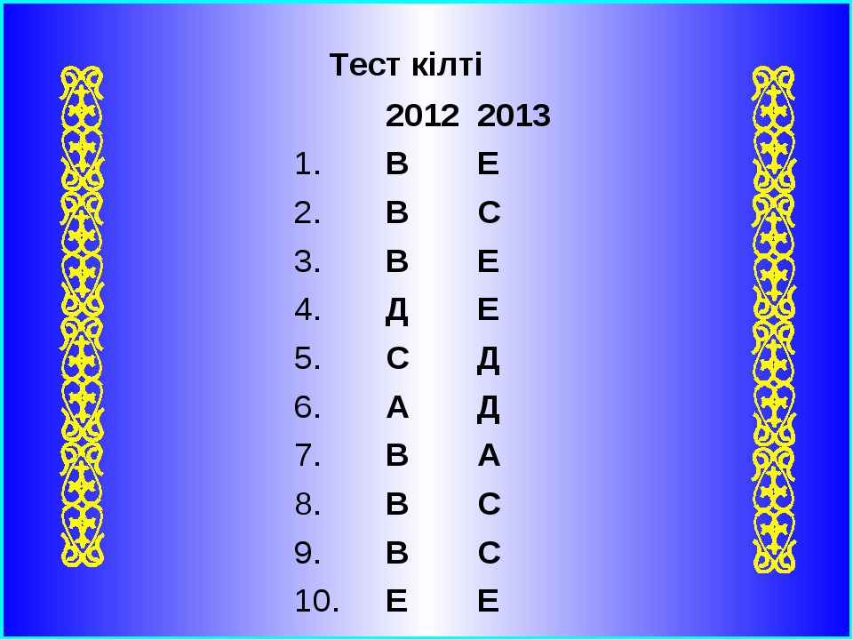 Тест кілті 20122013 1.ВЕ 2.ВС 3.ВЕ 4.ДЕ 5.СД 6.АД 7.ВА 8.ВС...