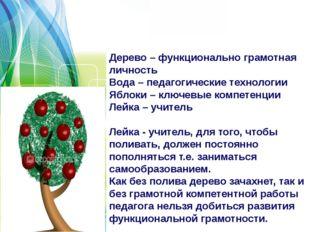 Дерево – функционально грамотная личность Вода – педагогические технологии Я