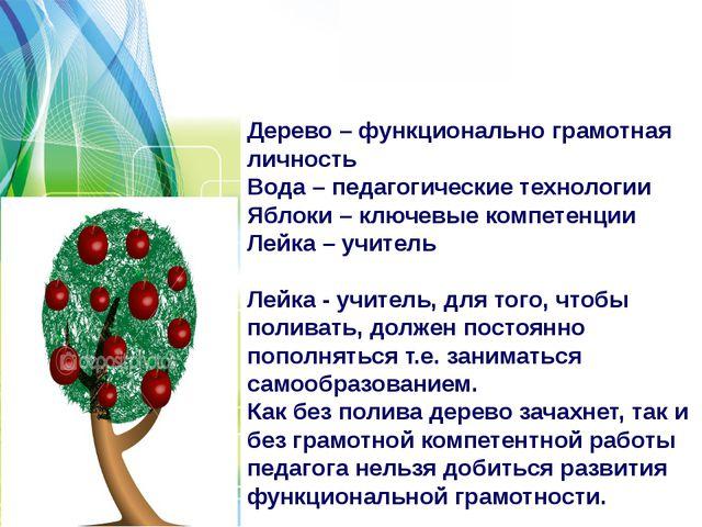 Дерево – функционально грамотная личность Вода – педагогические технологии Я...
