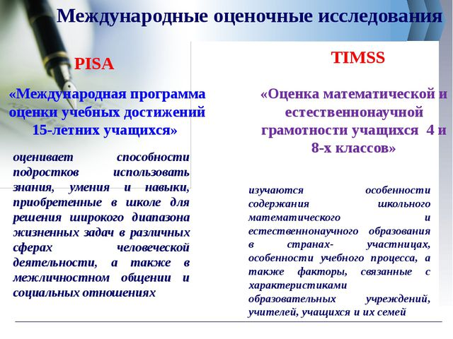 Международные оценочные исследования PISA TIMSS «Международная программа оцен...