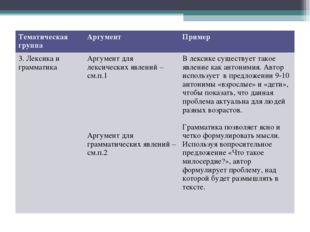 Тематическая группаАргументПример 3. Лексика и грамматикаАргумент для лекс