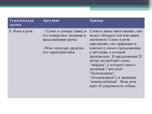 Тематическая группаАргументПример 6. Язык и речь - Слово в словаре (язык)