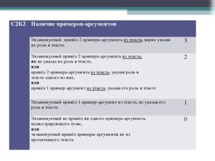 С2К2Наличие примеров-аргументов  Экзаменуемый привёл 2 примера-аргумент