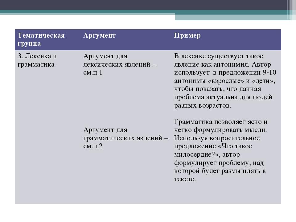 Тематическая группаАргументПример 3. Лексика и грамматикаАргумент для лекс...