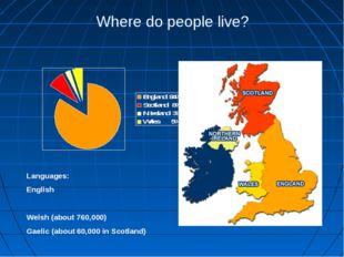 Where do people live? Languages: English Welsh (about 760,000) Gaelic (about