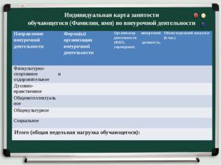 Индивидуальная карта занятости обучающегося (Фамилия, имя) во внеурочной деят