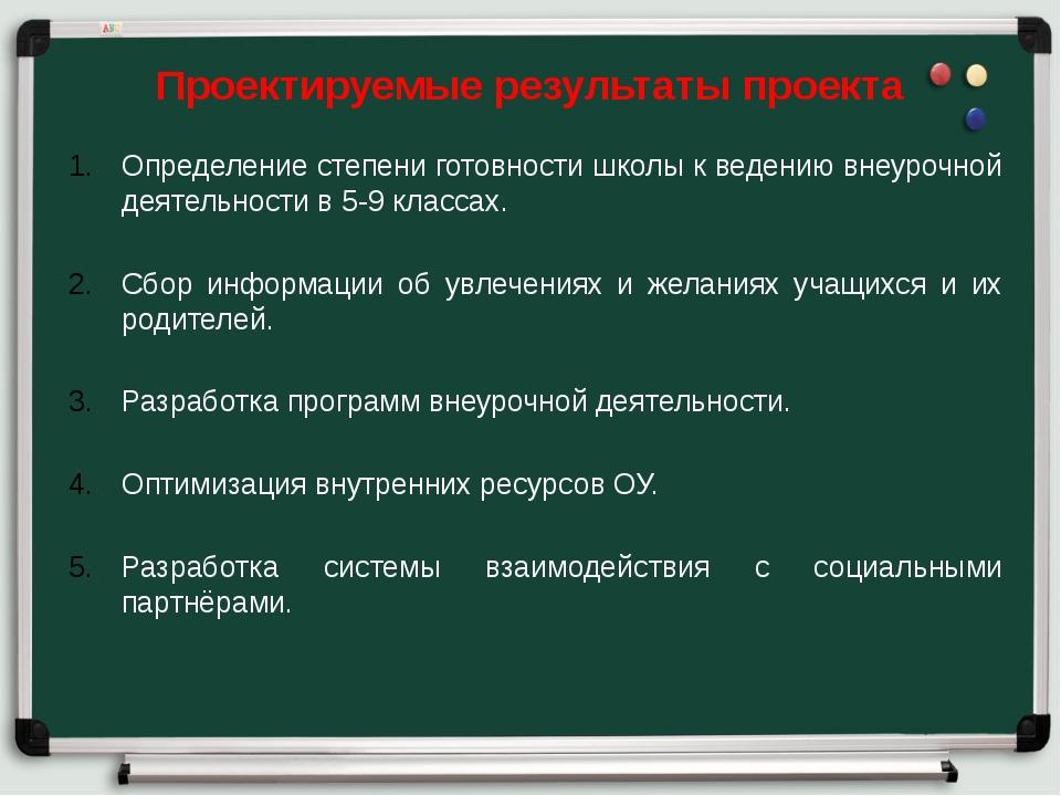 Проектируемые результаты проекта Определение степени готовности школы к веде...