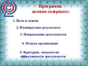 Фокина Лидия Петровна Программа должна содержать: 1. Цель и задачи 2. Планиру