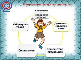Направления развития личности: