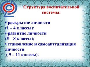 Фокина Лидия Петровна Структура воспитательной системы: • раскрытие личности