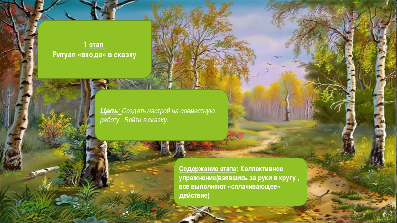 1 этап Ритуал «входа» в сказку Содержание этапа: Коллективное упражнение(взяв...