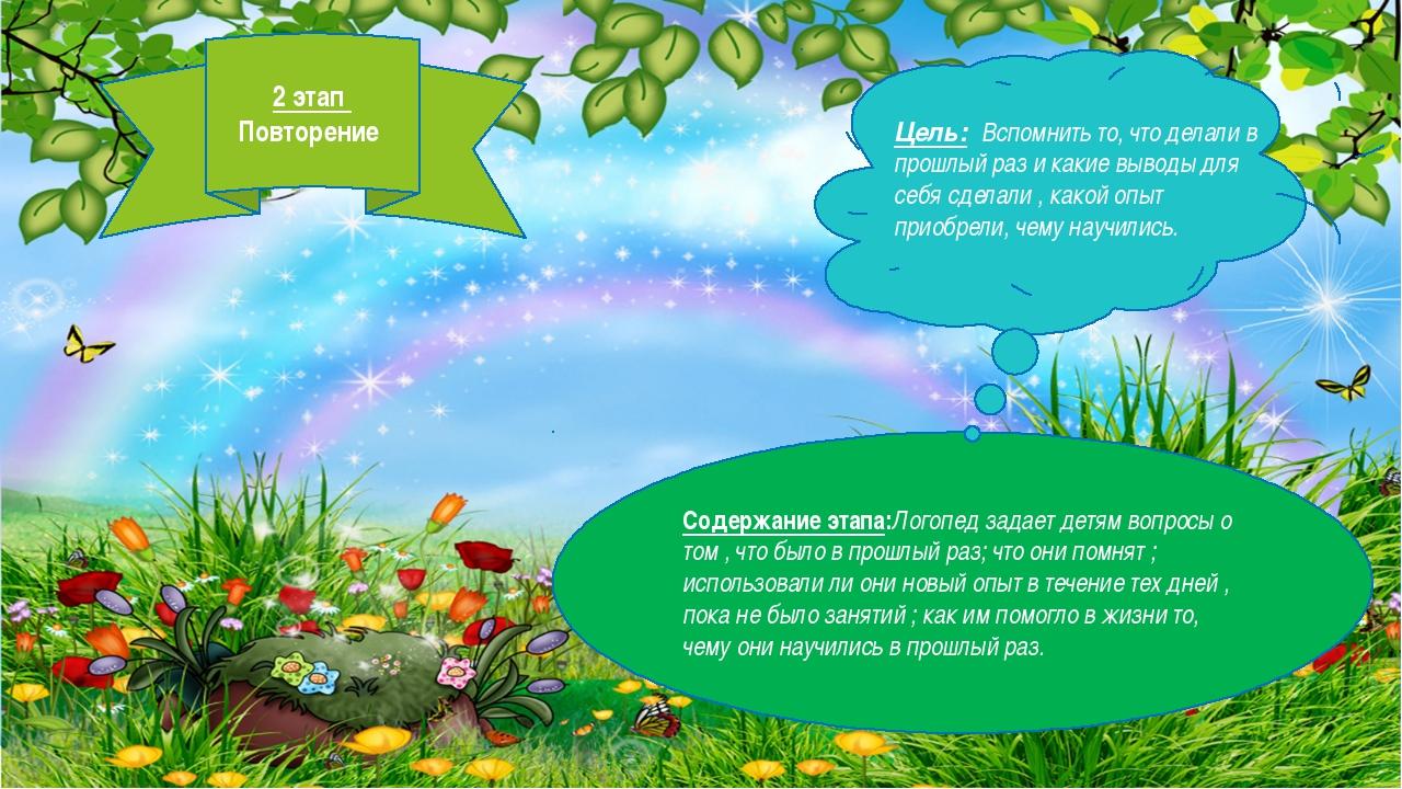 2 этап Повторение Содержание этапа:Логопед задает детям вопросы о том , что б...