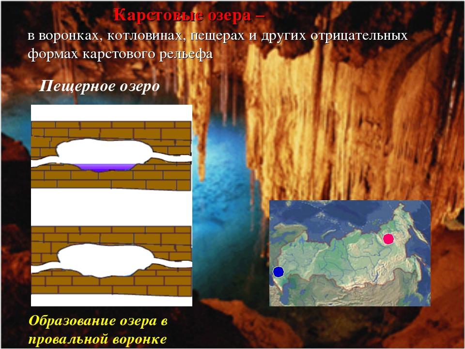 Карстовые озера – в воронках, котловинах, пещерах и других отрицательных фор...