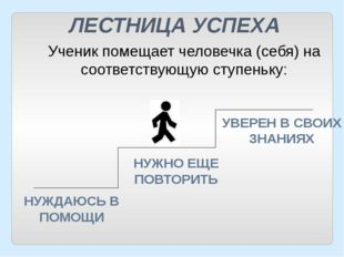 Ученик помещает человечка (себя) на соответствующую ступеньку: ЛЕСТНИЦА УСПЕ