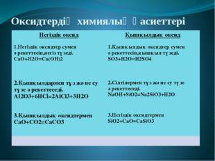 Оксидтердің химиялық қасиеттері Негіздік оксид 1.Негіздікоксидтерсуменәрекетт