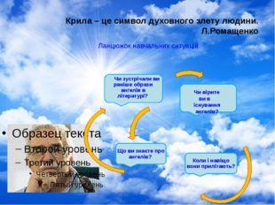 Крила – це символ духовного злету людини. Л.Ромащенко Ланцюжок навчальних сит