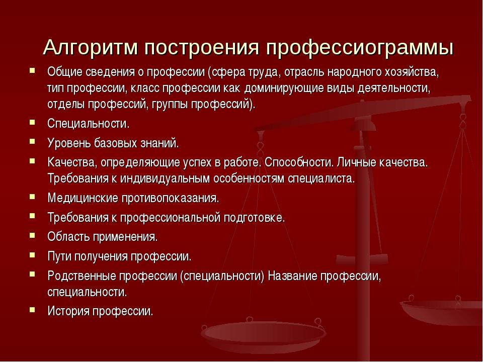 Алгоритм построения профессиограммы Общие сведения о профессии (сфера труда,...