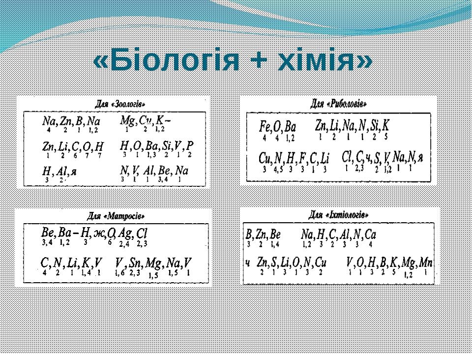 «Біологія + хімія»