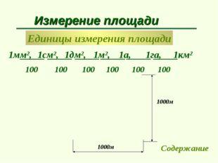 Единицы измерения площади Измерение площади 1мм2, 1см2, 100 1см 1см 1дм2, 1м2