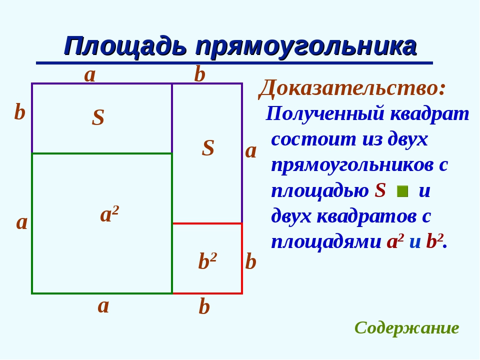 Площадь прямоугольника b a Доказательство: b a b b a a Полученный квадрат сос...