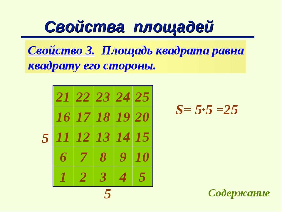 Свойства площадей Свойство 3. Площадь квадрата равна квадрату его стороны. Со...