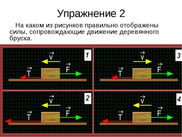 Упражнение 2 На каком из рисунков правильно отображены силы, сопровождающие д...