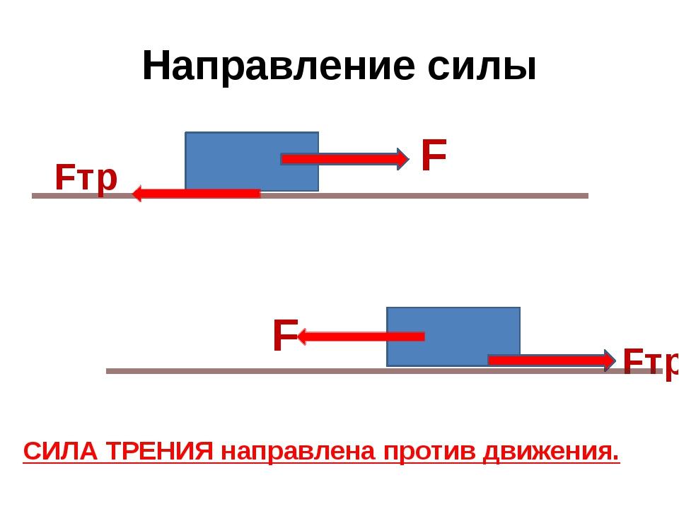 Направление силы Fтр F СИЛА ТРЕНИЯ направлена против движения. Fтр F