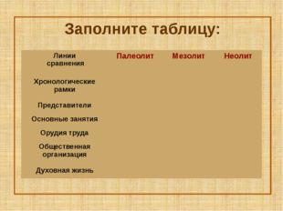 Заполните таблицу: Линии сравнения Палеолит Мезолит Неолит Хронологические ра