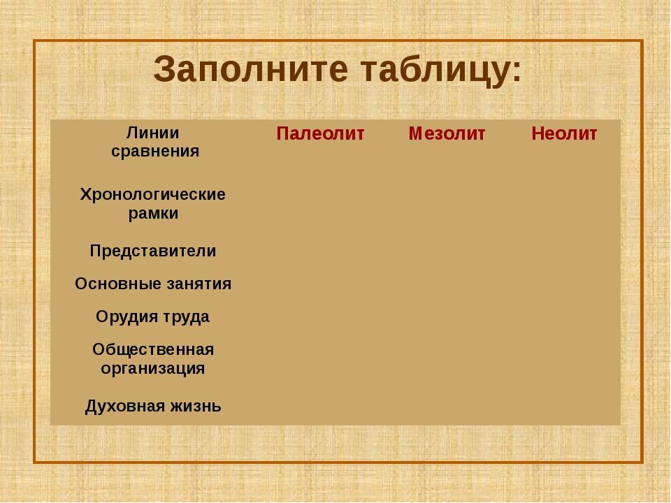 Заполните таблицу: Линии сравнения Палеолит Мезолит Неолит Хронологические ра...
