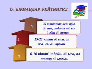 ОҚЫРМАНДАР РЕЙТИНГІСІ 2 3 6-10 кітапқа дейін оқыса, ол нашар оқырман 25 кітап