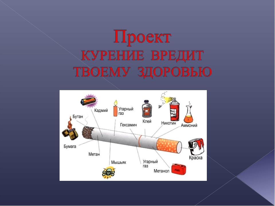 интересные картинки о вреде курения это при всем