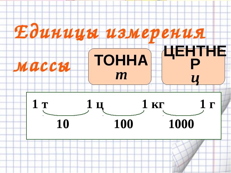 Картинки единицы измерения массы
