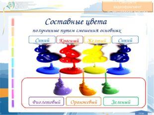 Составные цвета полученные путем смешения основных Красный Синий Желтый Синий