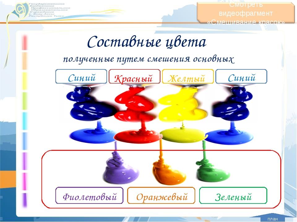Составные цвета полученные путем смешения основных Красный Синий Желтый Синий...