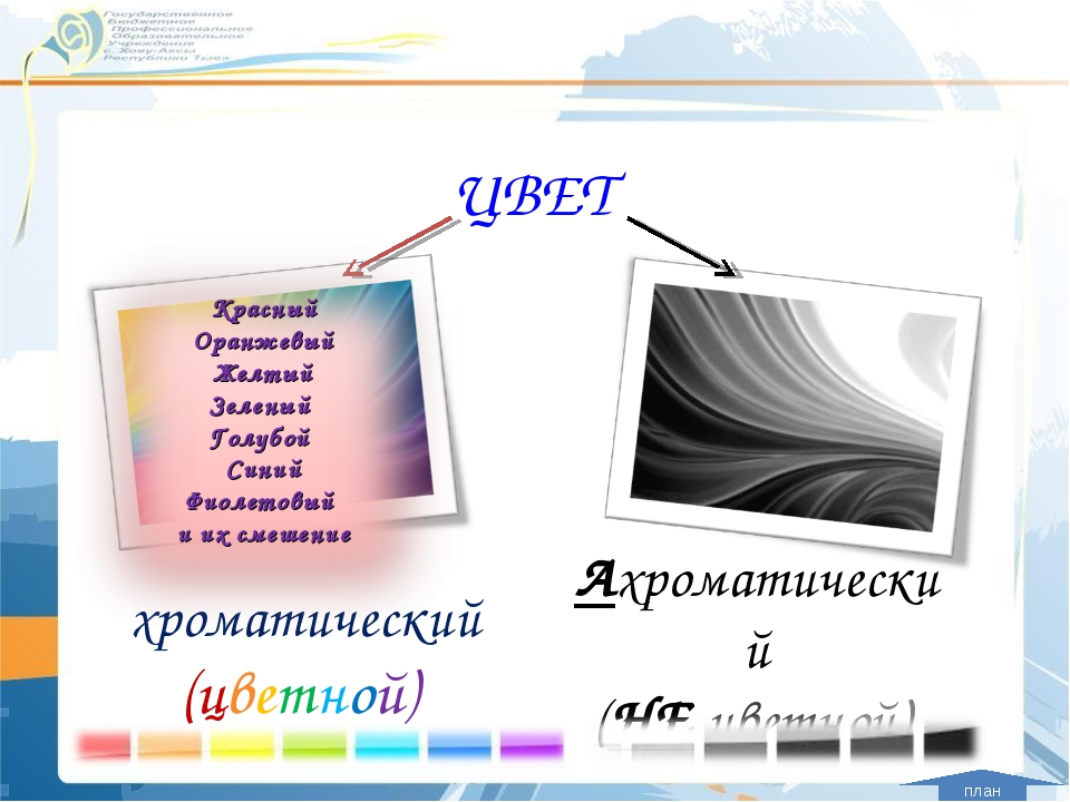 ЦВЕТ хроматический (цветной) Ахроматический (НЕ цветной) план