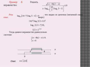 Пример 8. Решить неравенство Решение. , что видно из цепочки (читаемой снизу