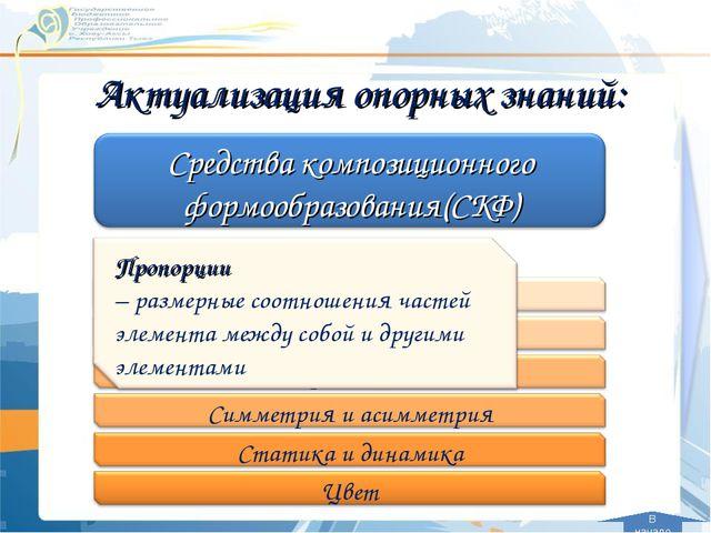 Актуализация опорных знаний: В начало