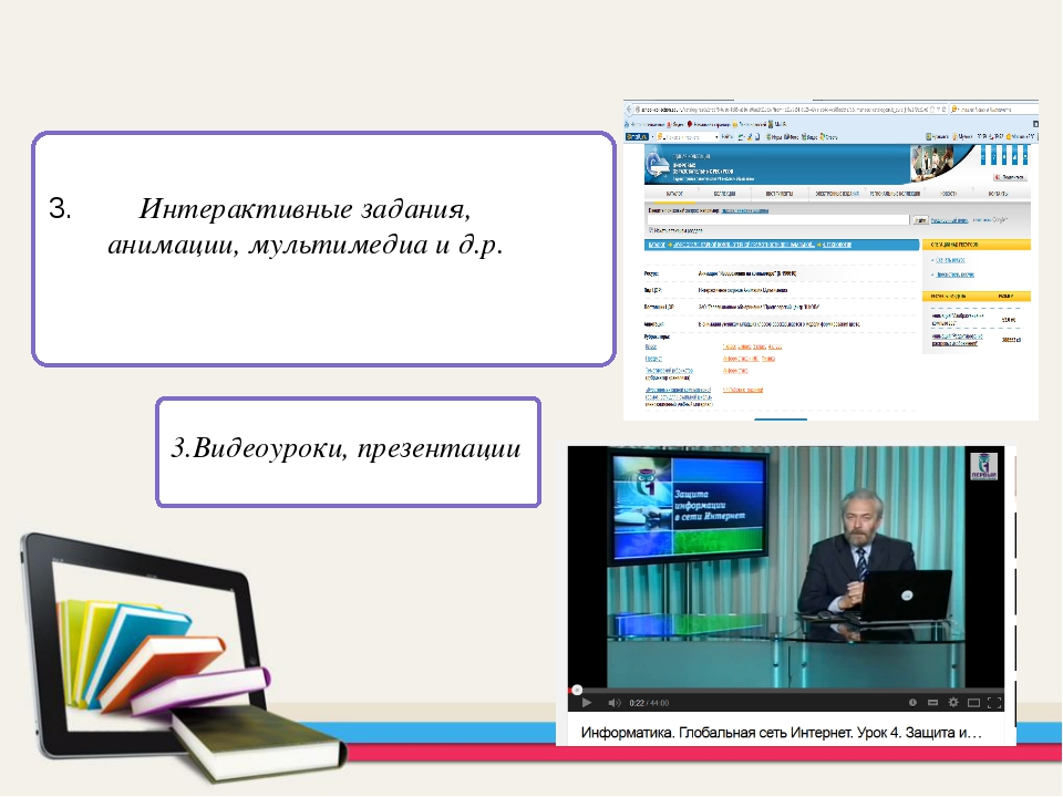 3. Интерактивные задания, анимации, мультимедиа и д.р. 3.Видеоуроки, презента...