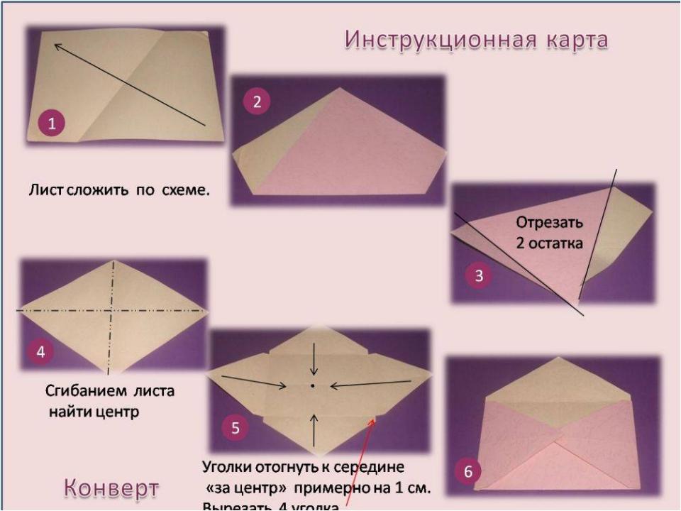 Как сделать письмо из бумаги своими руками