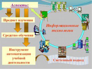 Системный подход Информационные технологии Аспекты: Предмет изучения Средство