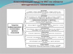 Классификация средств ИКТ по области методического назначения: Средства инфор