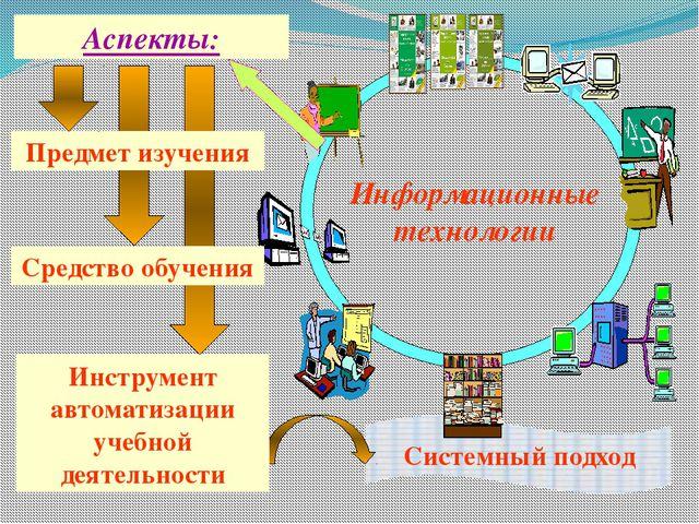 Системный подход Информационные технологии Аспекты: Предмет изучения Средство...