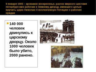 9 января 1905 – кровавое воскресенье. разгон мирного шествия петербургских ра