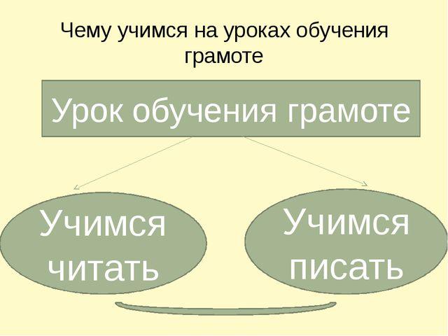 Чему учимся на уроках обучения грамоте Урок обучения грамоте Учимся читать Уч...