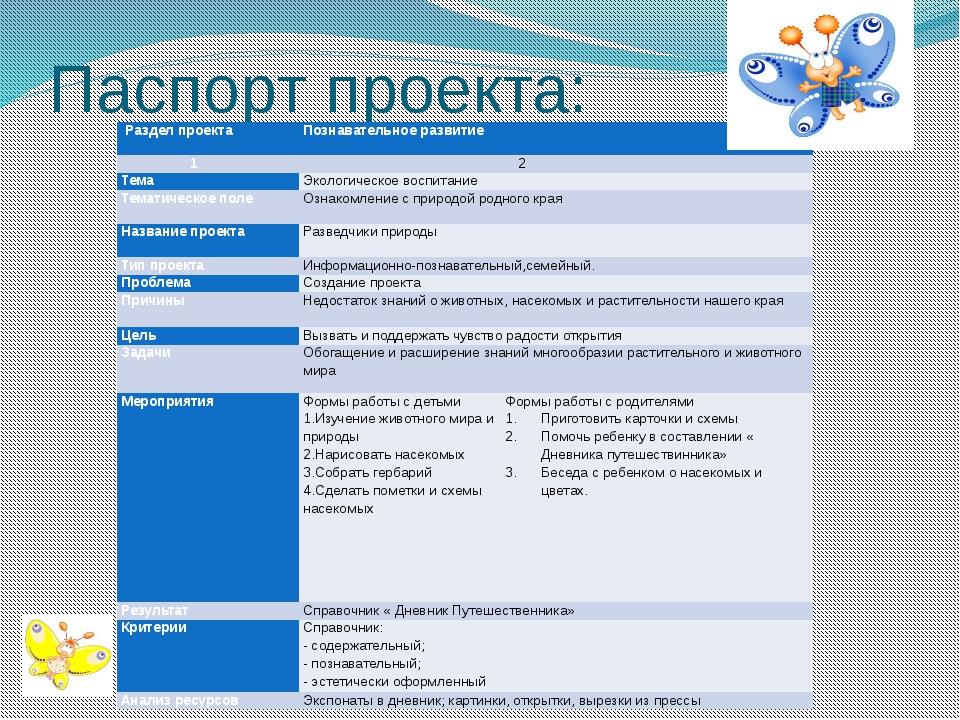 Паспорт проекта: Раздел проекта Познавательное развитие 1 2 Тема Экологическо...