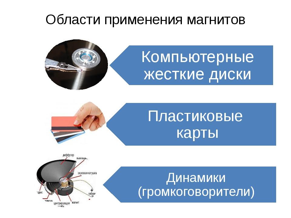 Области применения магнитов